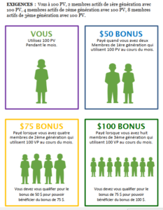 plan-de-compensation-hb-naturals-star-bonus