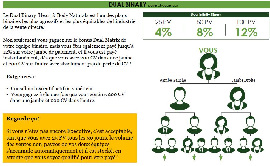 plan-compensation-hb-naturals-dual-binaire