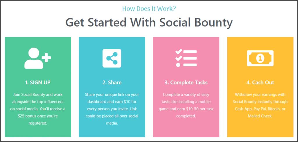 social bounty Comment ça marche